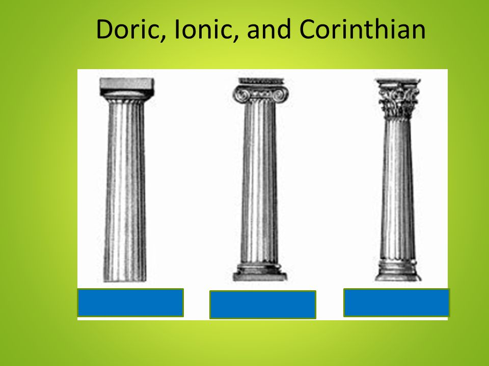 Doric, Ionic, and Corinthian