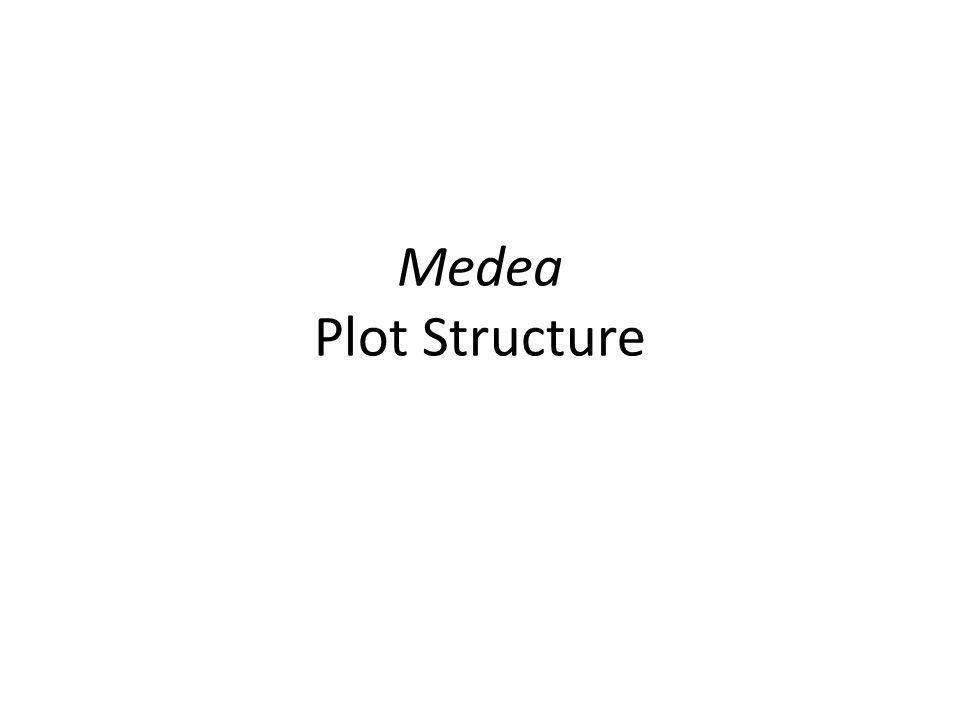 Medea Plot Structure