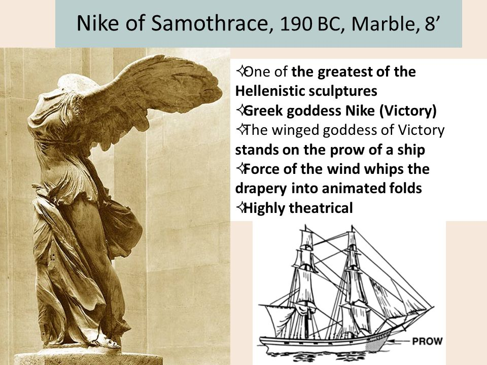 Nike of Samothrace, 190 BC, Marble, 8'