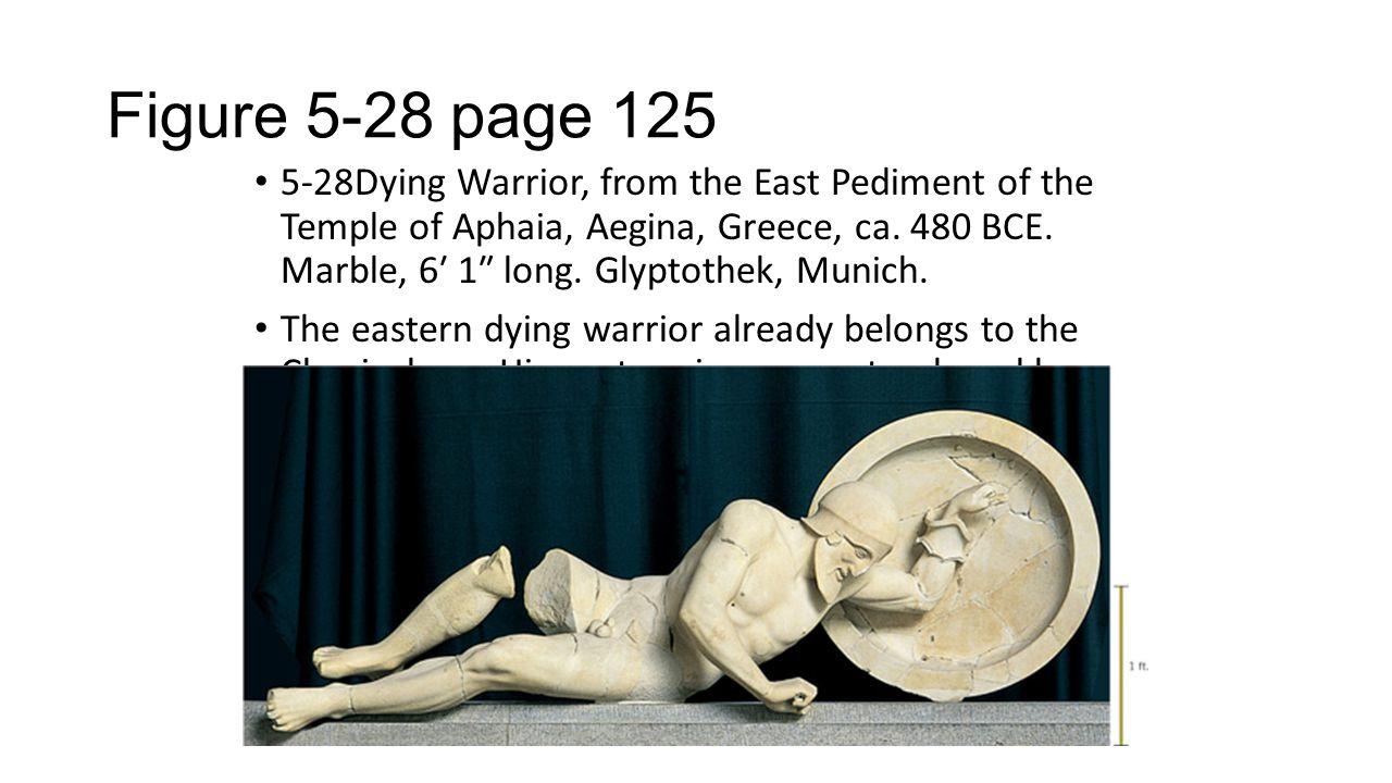 Figure 5-28 page 125