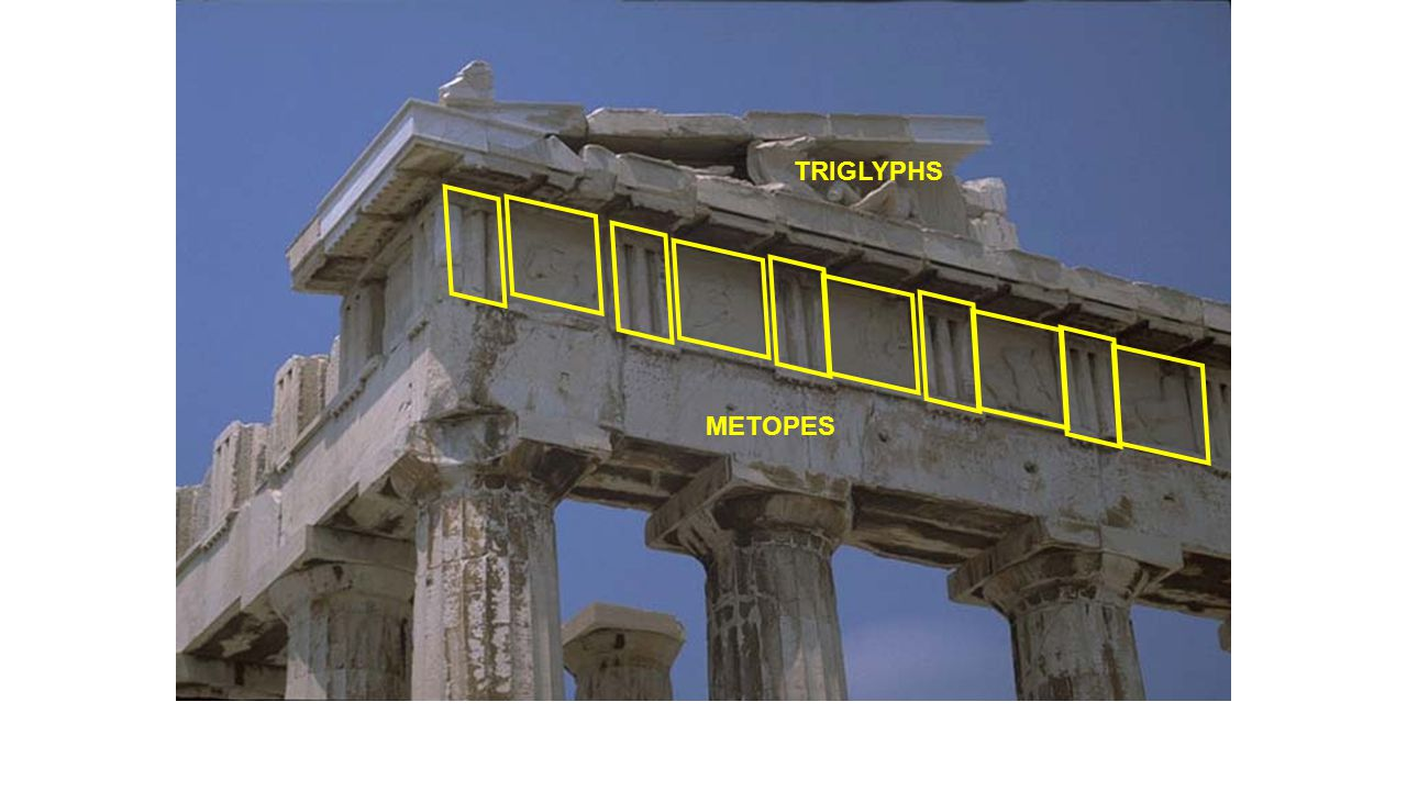 TRIGLYPHS METOPES