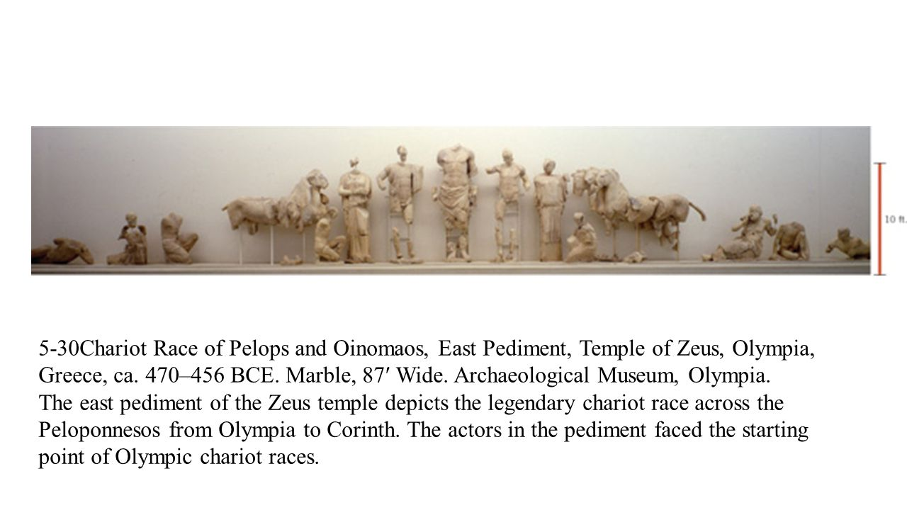 5-30Chariot Race of Pelops and Oinomaos, East Pediment, Temple of Zeus, Olympia, Greece, ca. 470–456 BCE. Marble, 87′ Wide. Archaeological Museum, Olympia.
