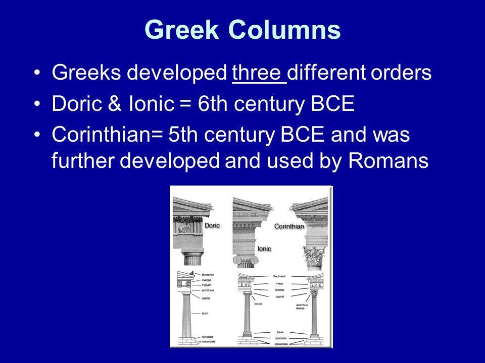 Greek Columns Greeks developed three different orders