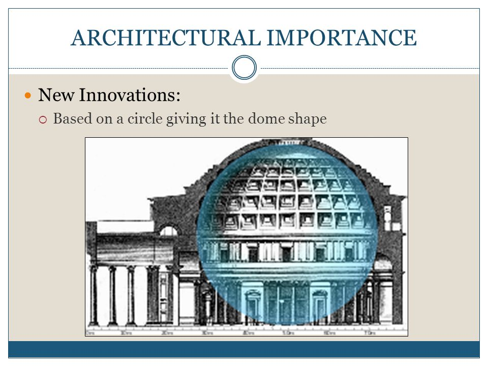 ARCHITECTURAL IMPORTANCE