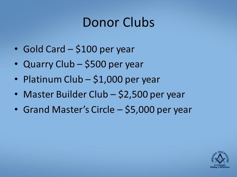 Donor Clubs Gold Card – $100 per year Quarry Club – $500 per year