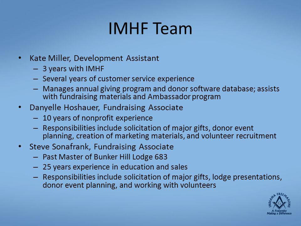 IMHF Team Kate Miller, Development Assistant