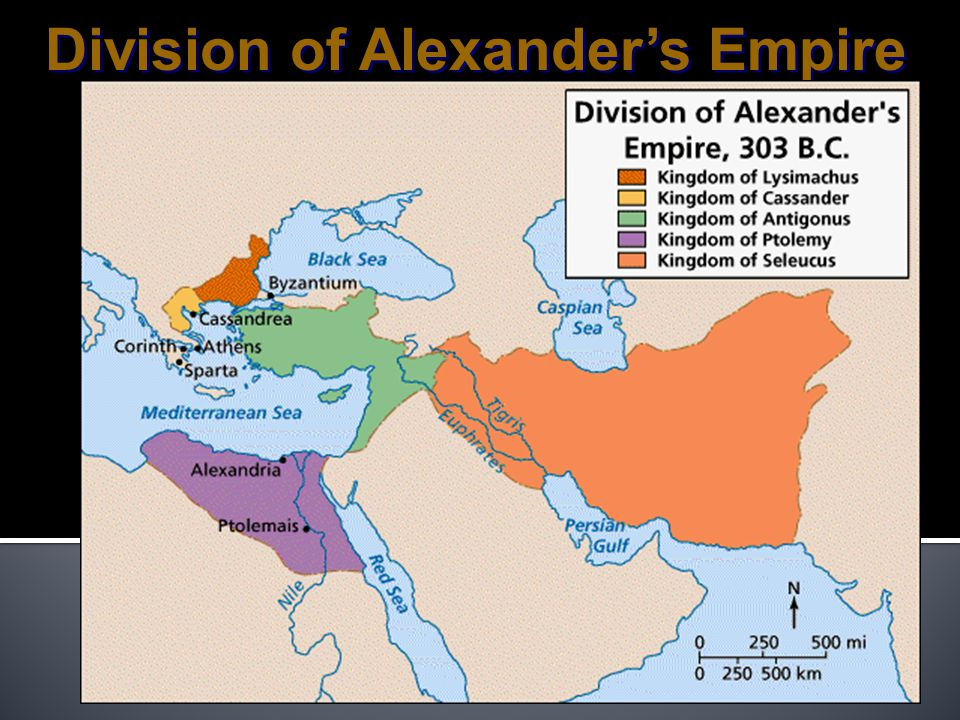 Division of Alexander's Empire