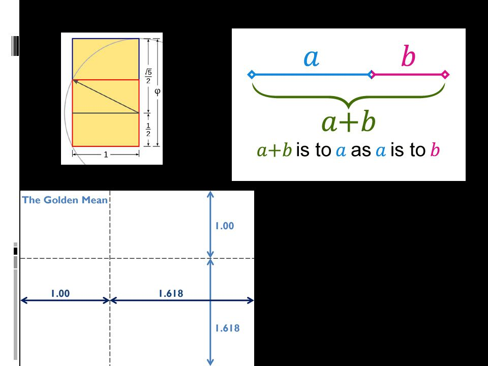 Golden rectangle –width of the rectangle is exactly 1