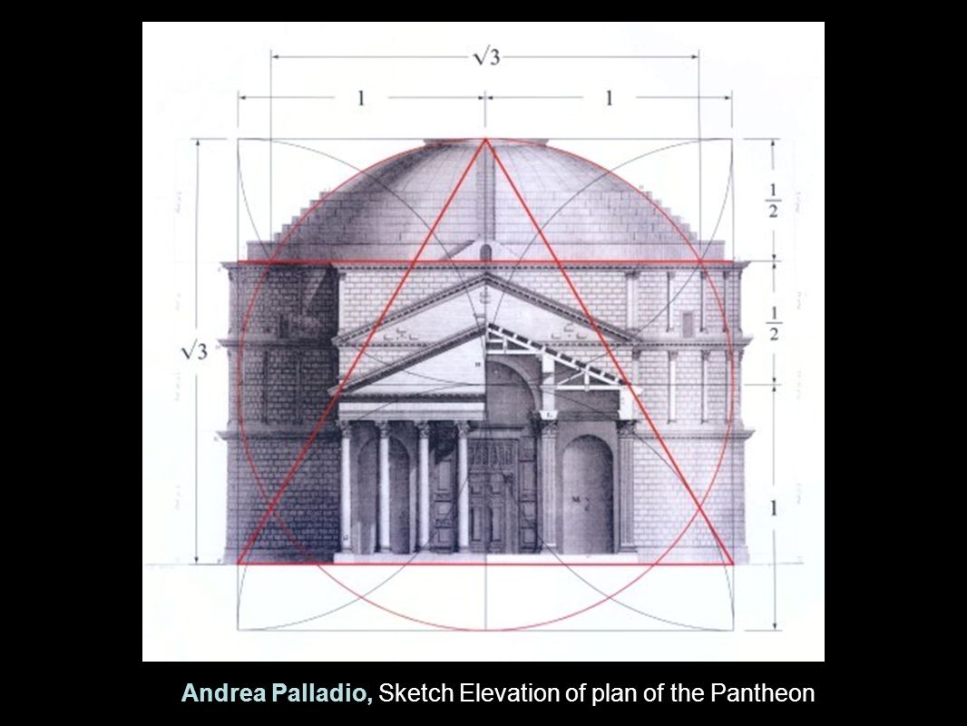 Andrea Palladio, Sketch Elevation of plan of the Pantheon
