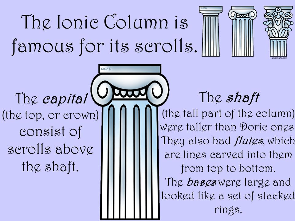 The Ionic Column is famous for its scrolls.