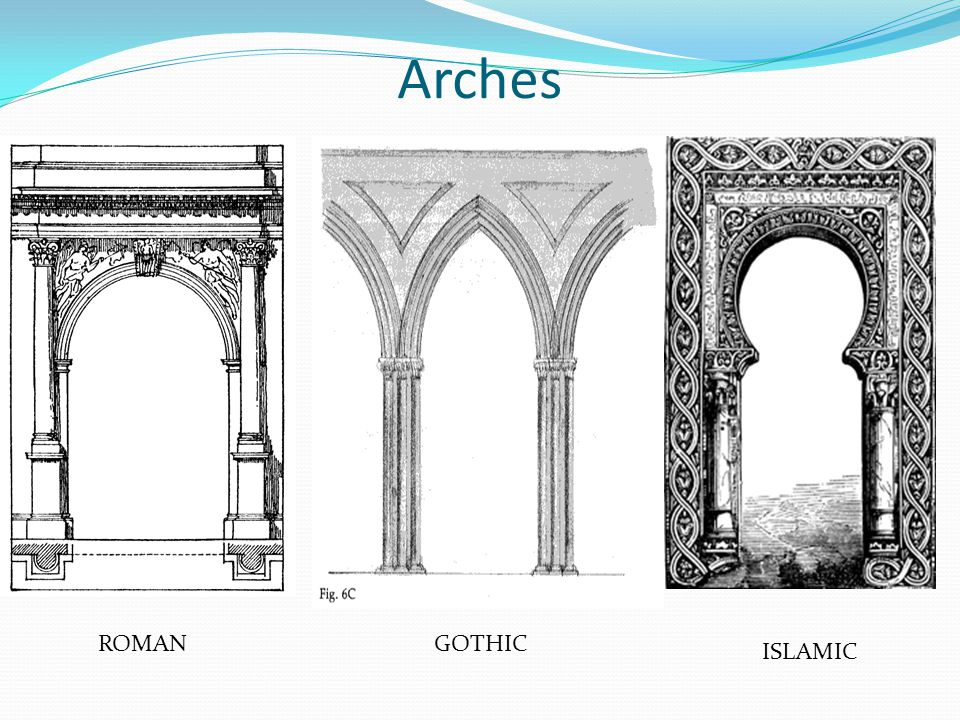 Arches ROMAN GOTHIC ISLAMIC