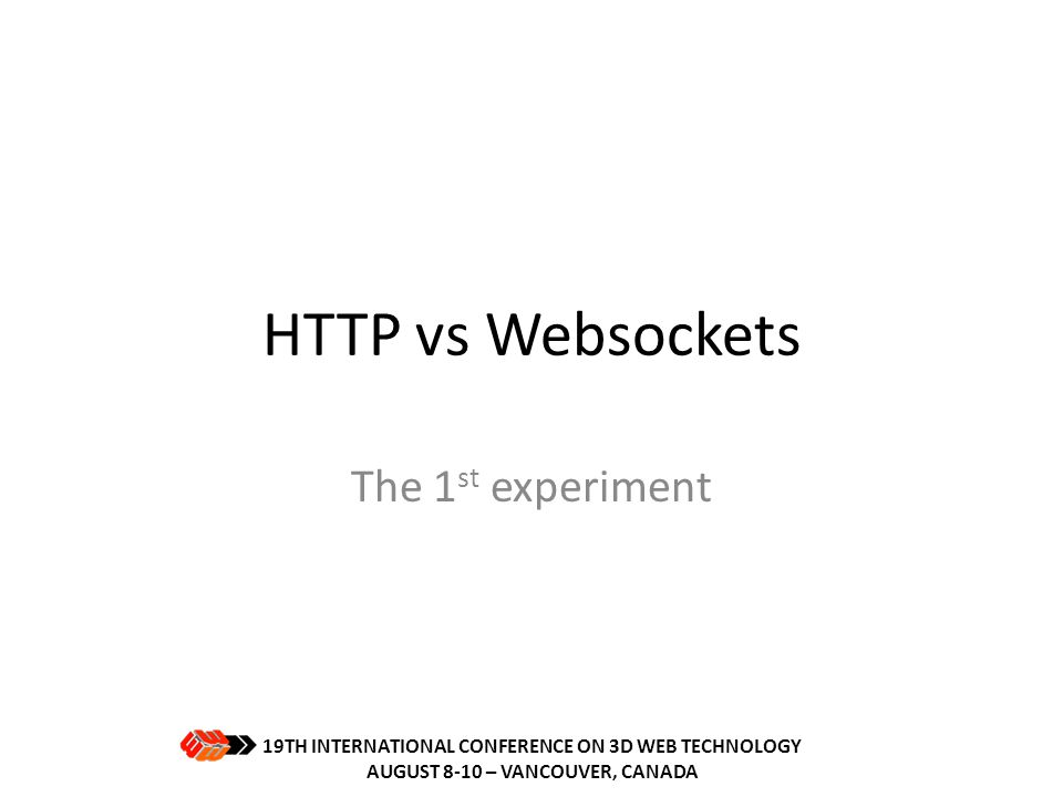 HTTP vs Websockets The 1st experiment