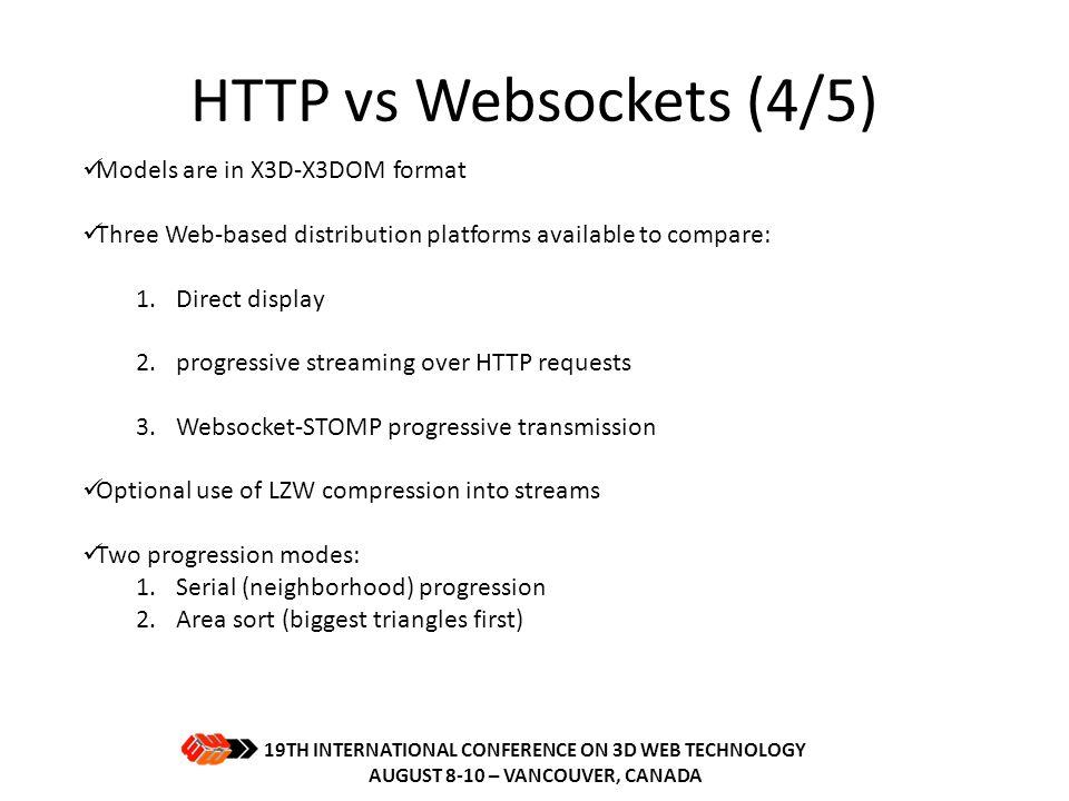 HTTP vs Websockets (4/5) Models are in X3D-X3DOM format