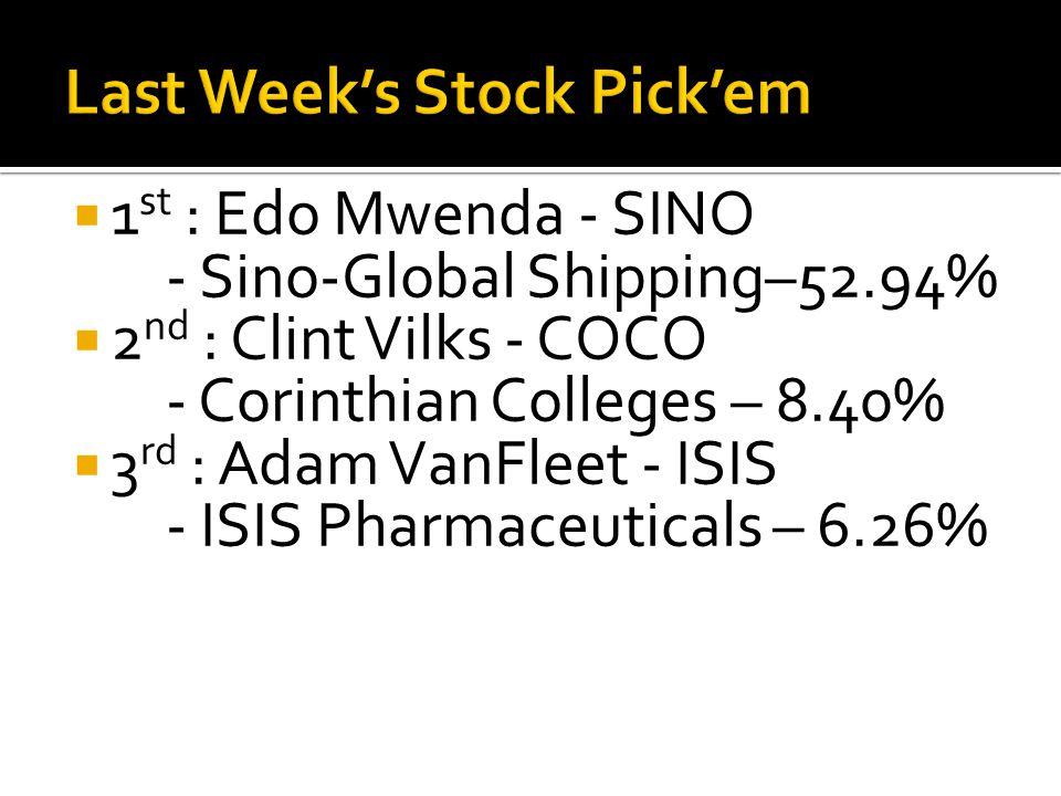 Last Week's Stock Pick'em