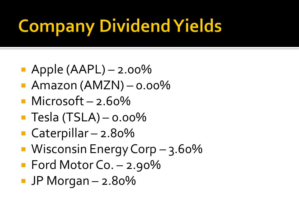 Company Dividend Yields