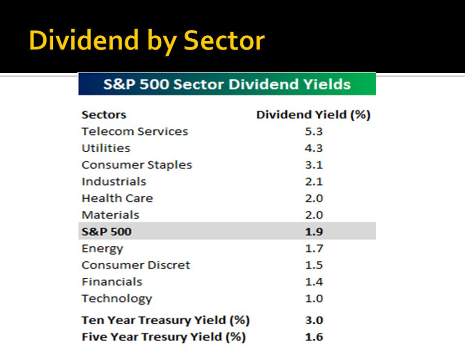 Dividend by Sector
