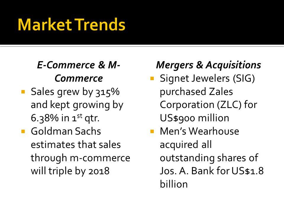 E-Commerce & M-Commerce Mergers & Acquisitions