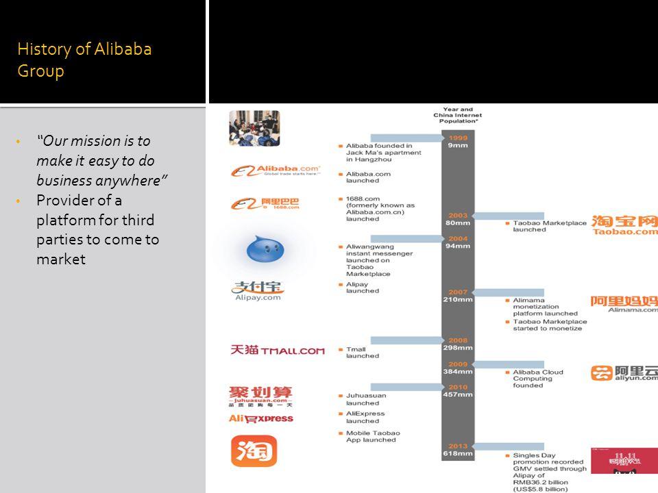 History of Alibaba Group