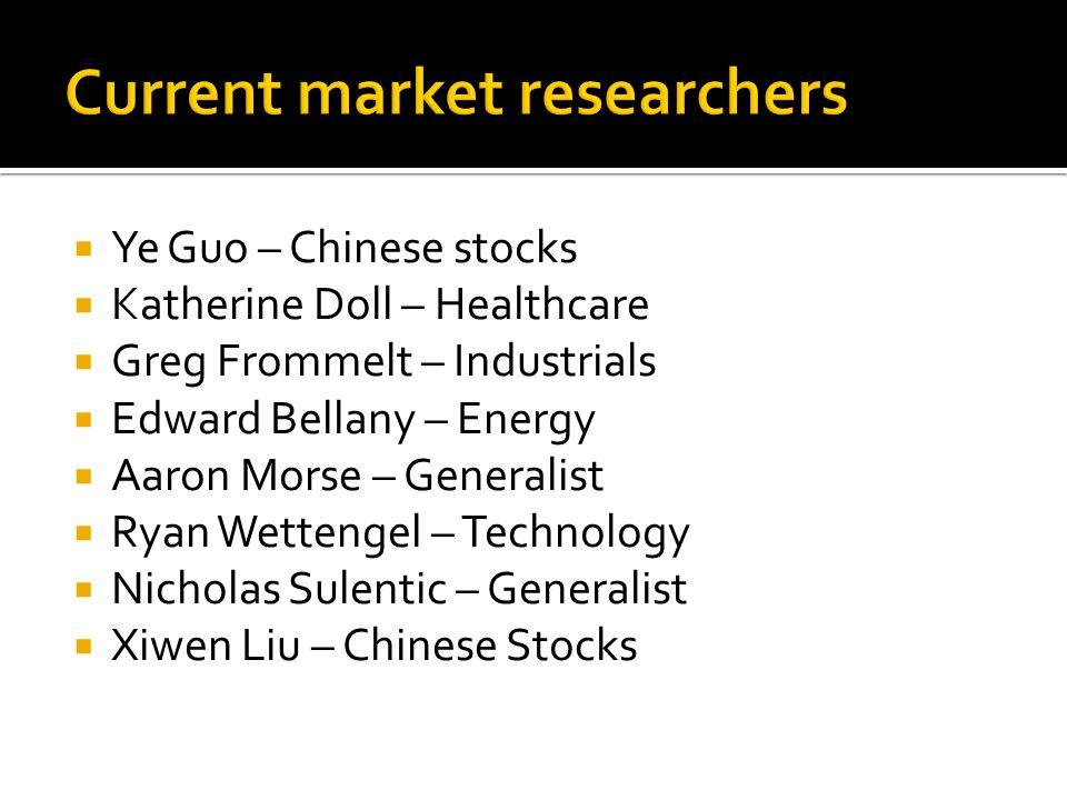 Current market researchers