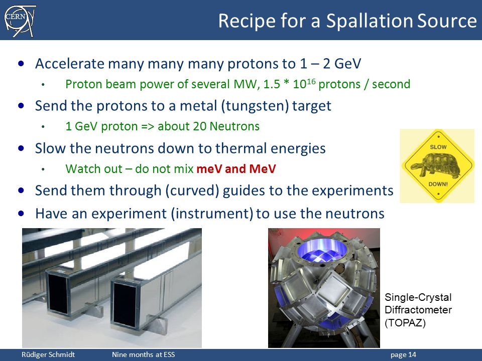 Recipe for a Spallation Source