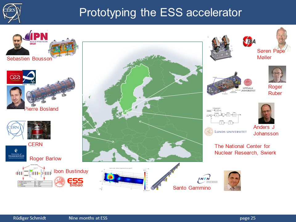 Prototyping the ESS accelerator