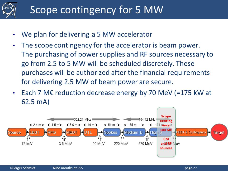 Scope contingency for 5 MW accelerator