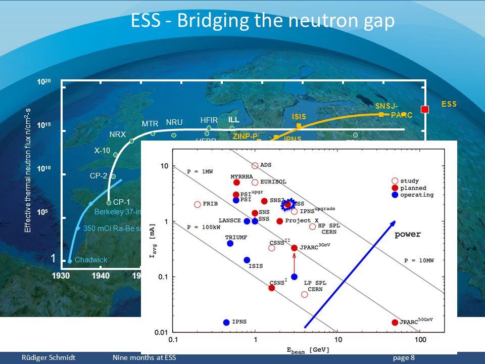 ESS - Bridging the neutron gap