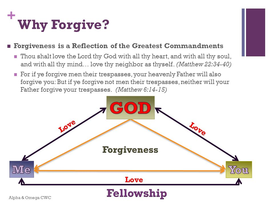 GOD Why Forgive Me You Fellowship Forgiveness Love Love Love