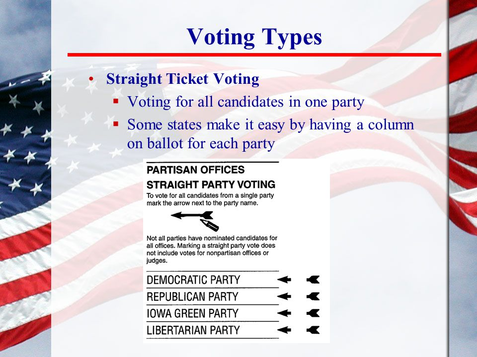 Voting Types Straight Ticket Voting