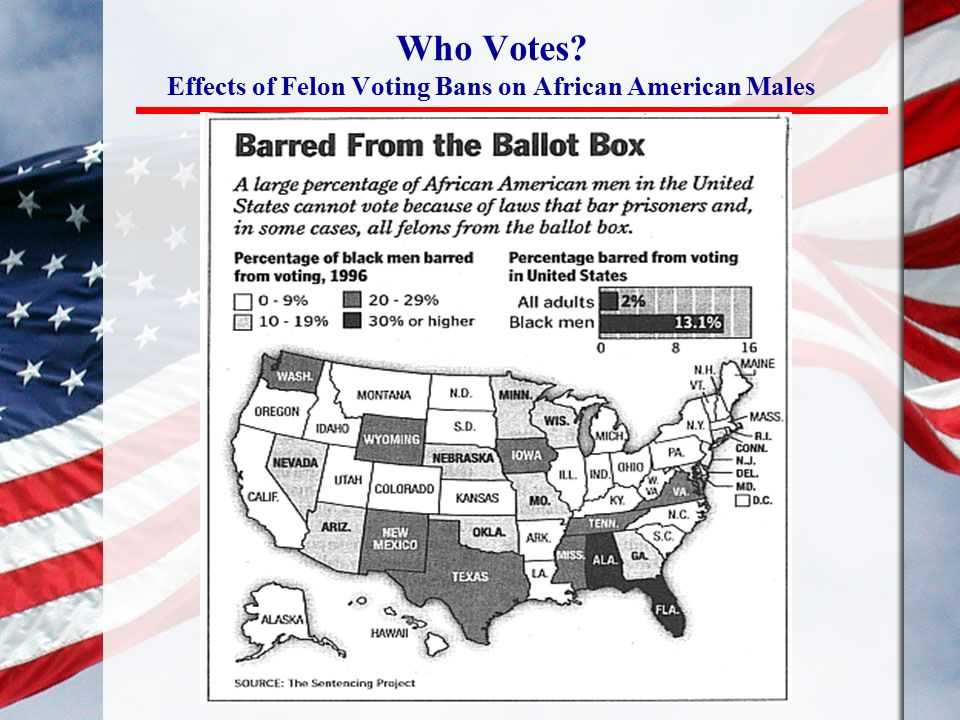 Who Votes Effects of Felon Voting Bans on African American Males