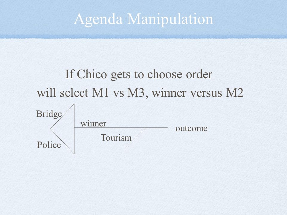Agenda Manipulation If Chico gets to choose order