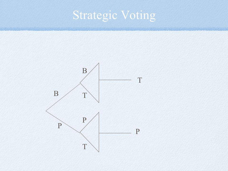 Strategic Voting B T B T P P P T