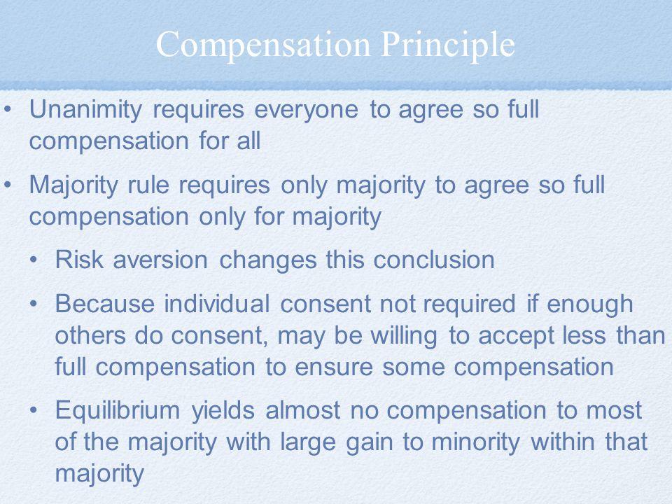 Compensation Principle