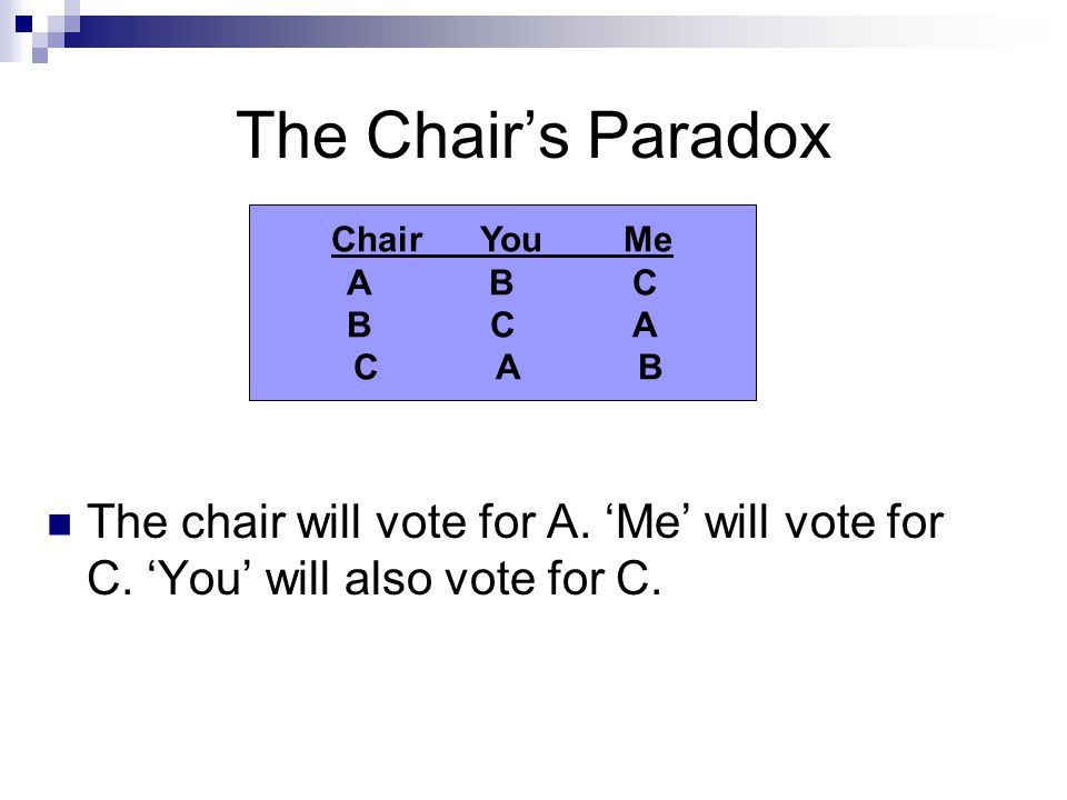 The Chair's Paradox Chair You Me. A B C. B C A.