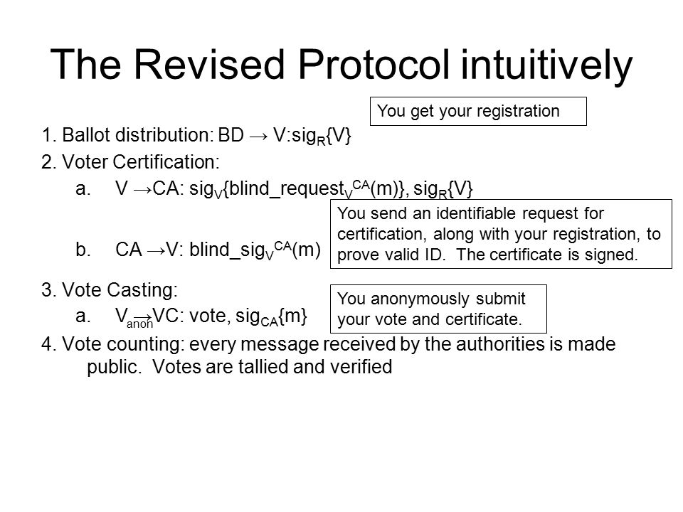 The Revised Protocol intuitively