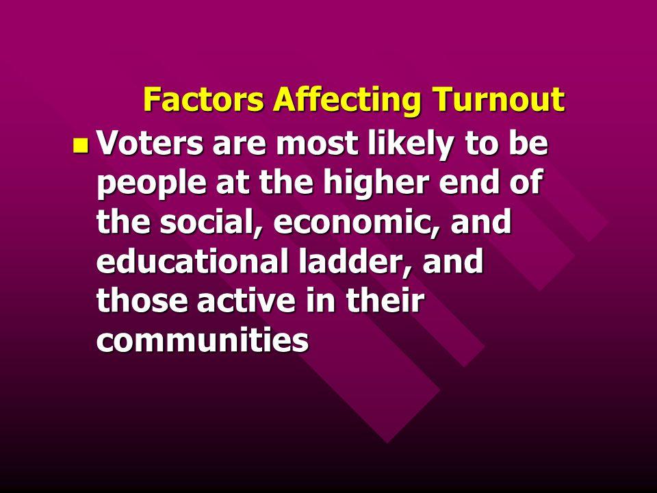 Factors Affecting Turnout