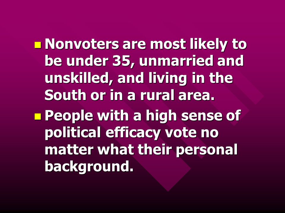 Nonvoters are most likely to be under 35, unmarried and unskilled, and living in the South or in a rural area.