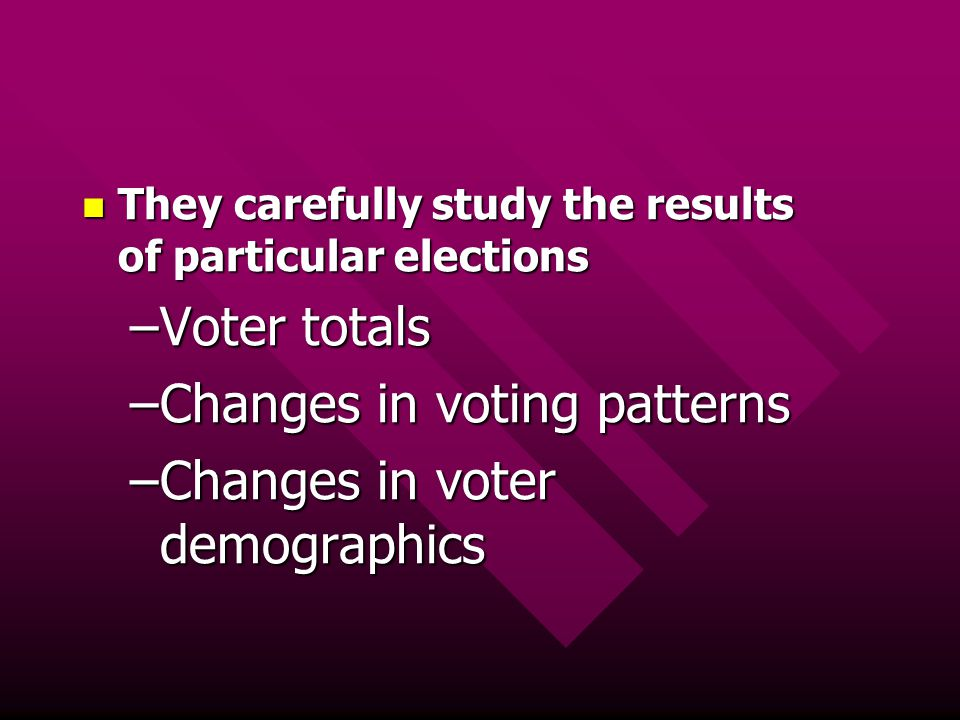 Changes in voting patterns Changes in voter demographics