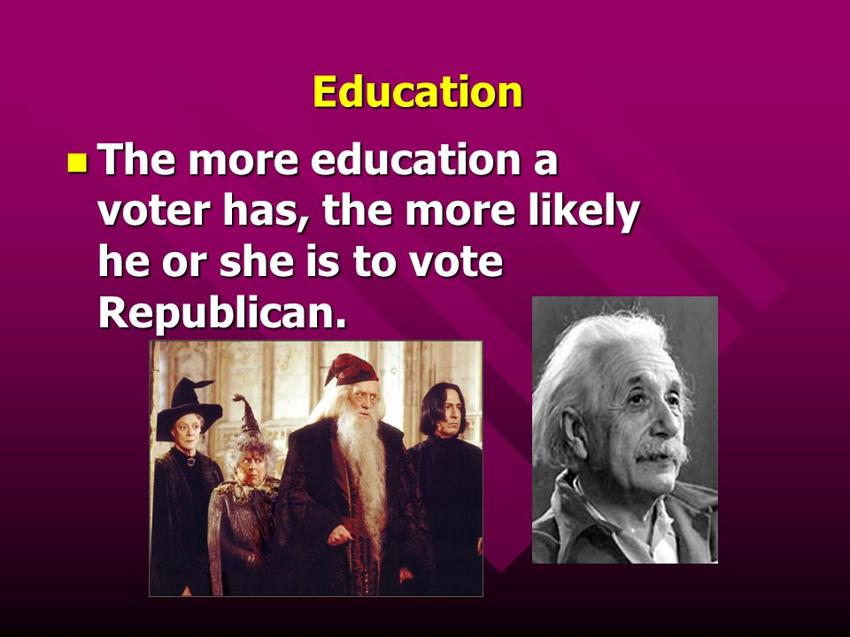 Education The more education a voter has, the more likely he or she is to vote Republican.