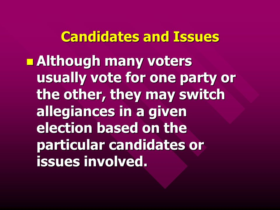 Candidates and Issues