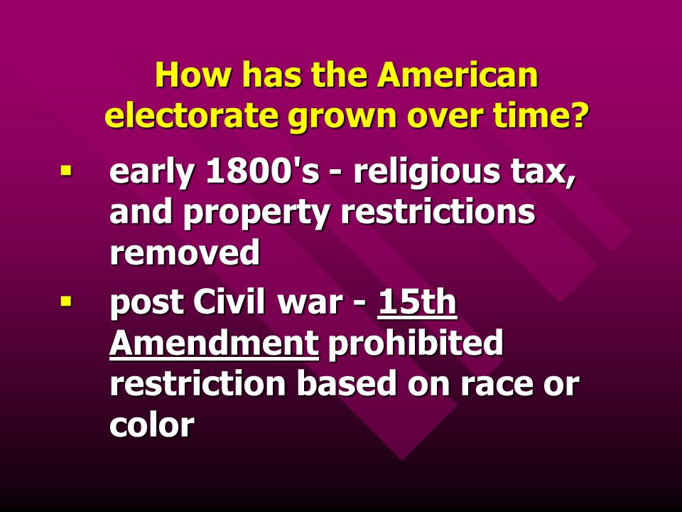How has the American electorate grown over time