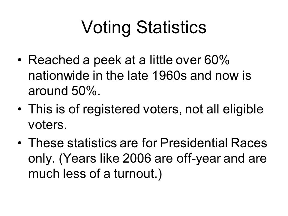 Voting Statistics Reached a peek at a little over 60% nationwide in the late 1960s and now is around 50%.