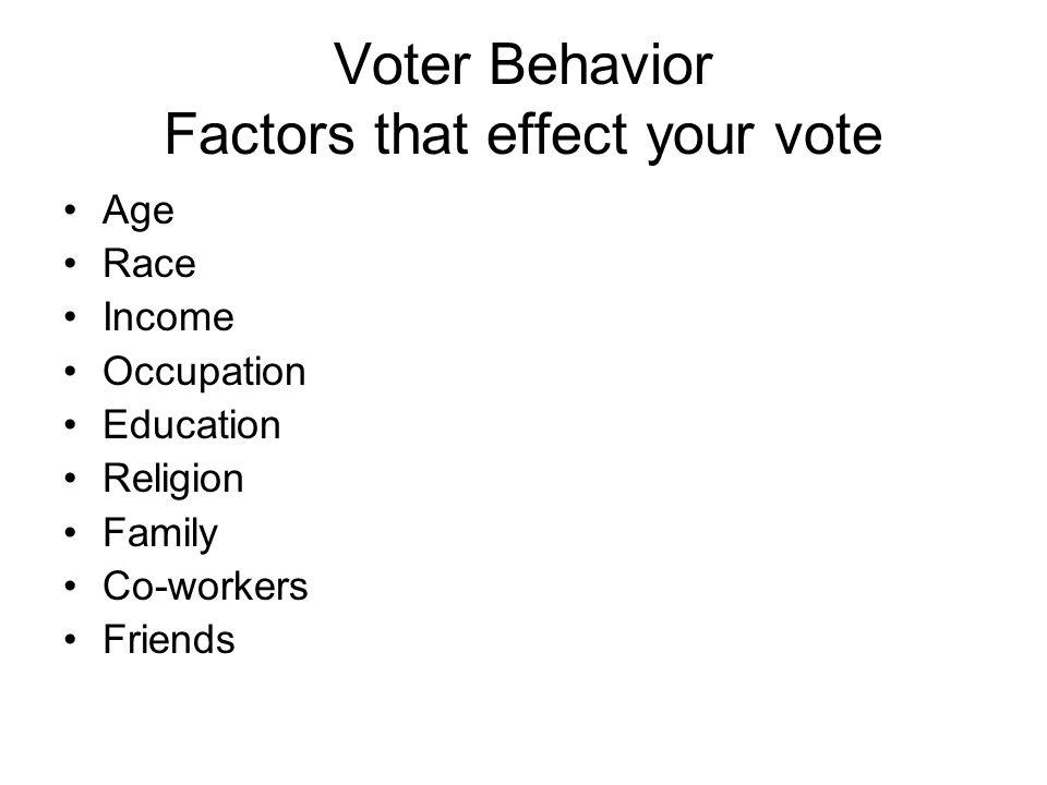 Voter Behavior Factors that effect your vote