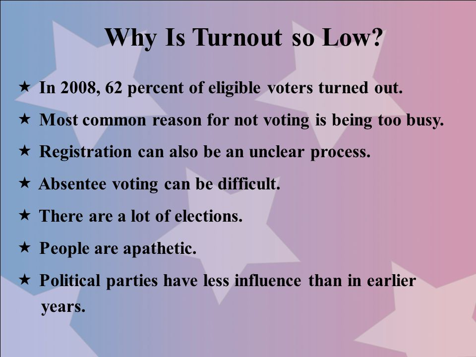 Why Is Turnout so Low In 2008, 62 percent of eligible voters turned out. Most common reason for not voting is being too busy.