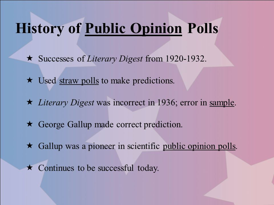 History of Public Opinion Polls