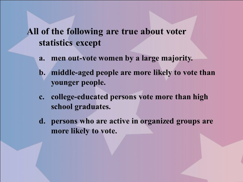 All of the following are true about voter statistics except