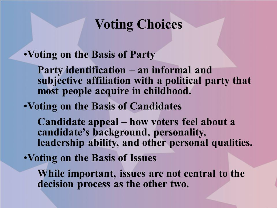 Voting Choices Voting on the Basis of Party