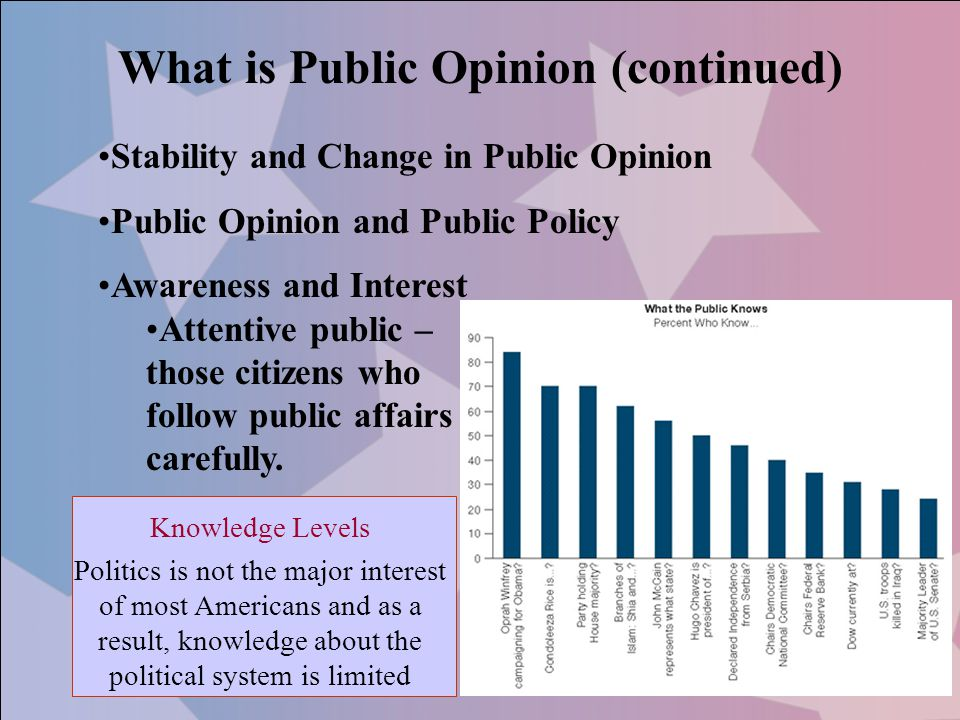 What is Public Opinion (continued)
