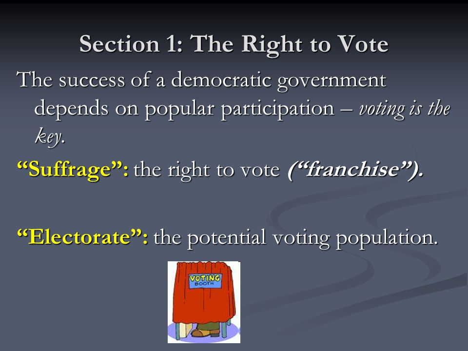 Section 1: The Right to Vote