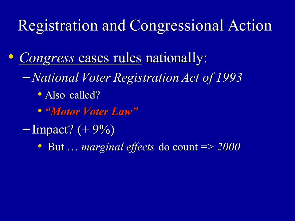 Registration and Congressional Action